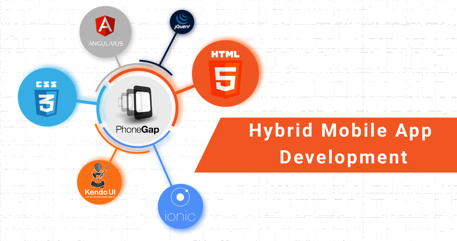Hybrid Mobile app Development Frameworks for 2019